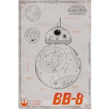 Star Wars Bb-8 Poster